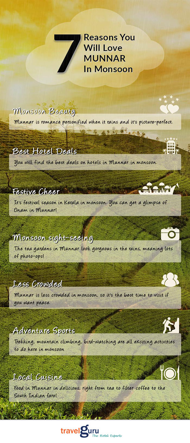 Top 7 Reasons Why Munnar Should Be Your Monsoon Destination Infographic By Travelguru